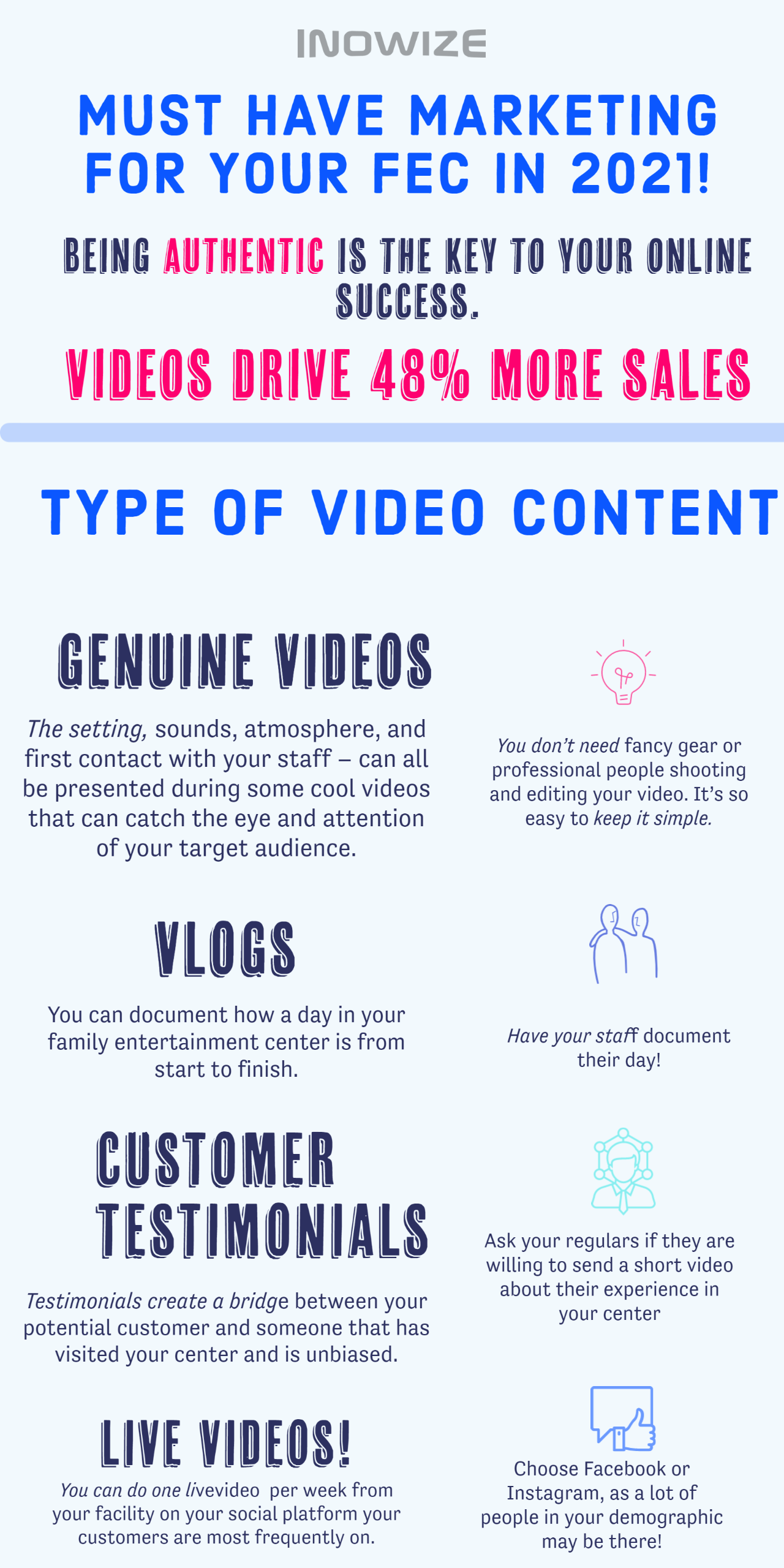 Infographic Marketing for Family Entertainment Centers